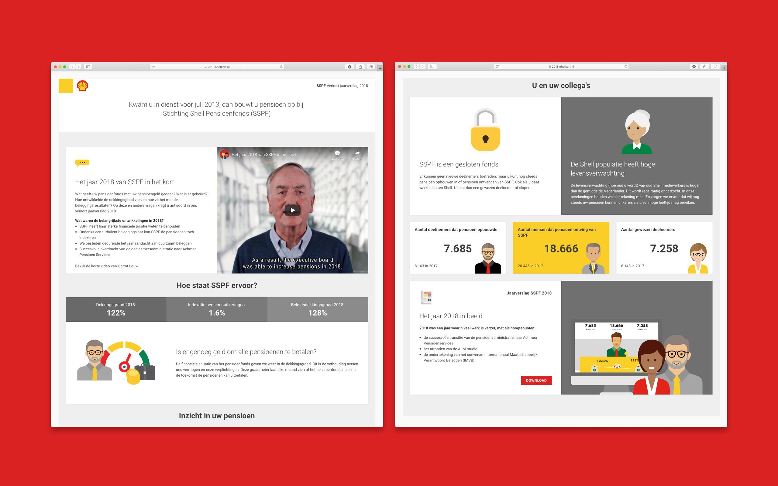 Online verkort jaarverslag | 2018inhetkort.nl